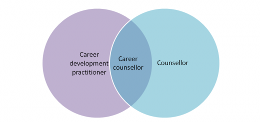 Career Consellor Graphic